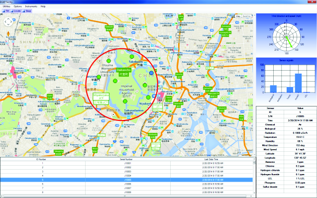 ASAP Sentry Software Map View